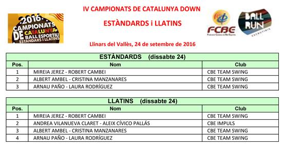 IV Campionat de Catalunya 2016 Down. Resultats  | Federació Catalana de Ball Esportiu
