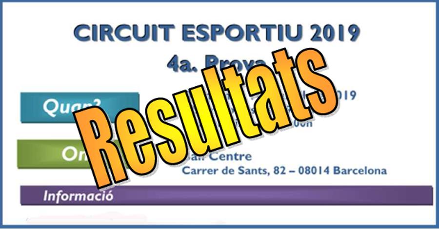 4a Prova Circuit Català - Barcelona (Ball Centre). Resultats