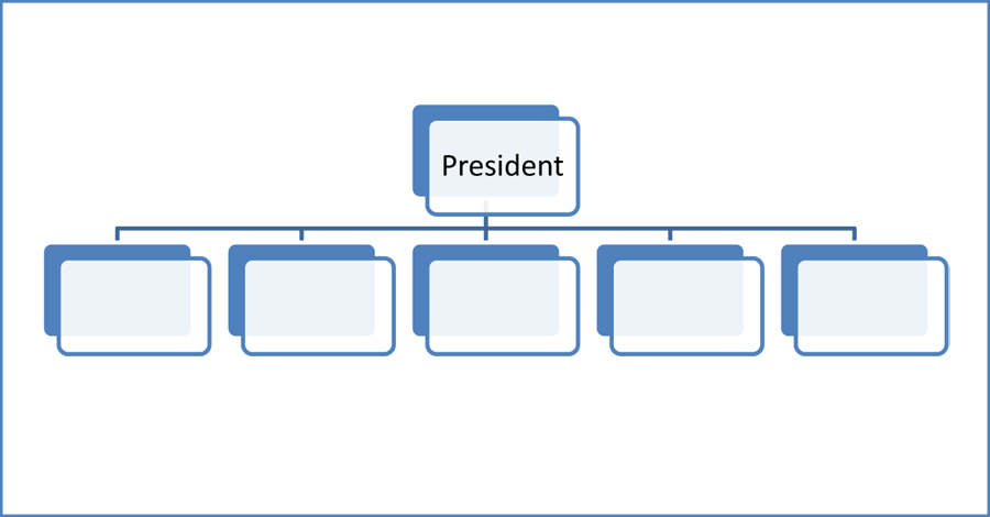 Organigrames de la FCBE